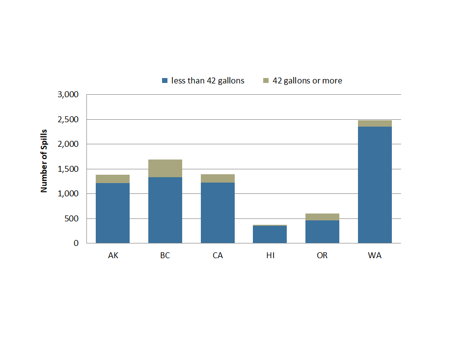 Figure 1: Total number of spills in the Task Force jurisdictions in 2020